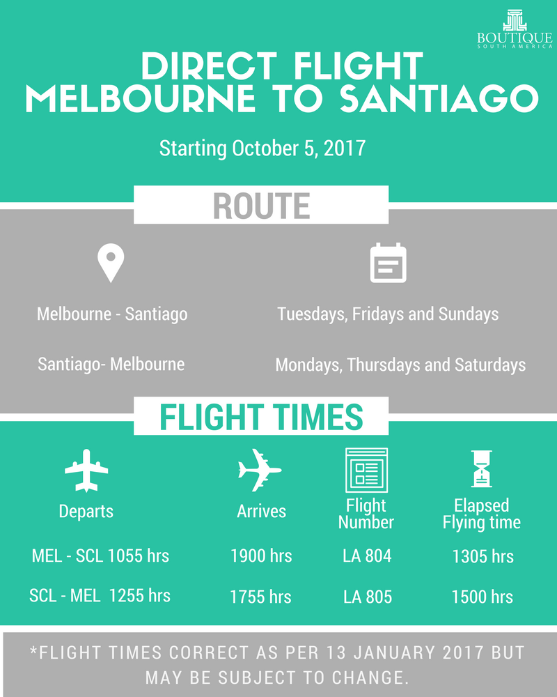 direct-flights-santiago-melbourne-latam